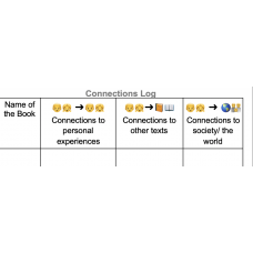 2.6E make connections to personal experiences, other texts, and society