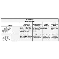 Expository Writing Rubric Across Grade Level