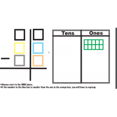 2 Digit Addition and Subtraction Mat with and without regrouping