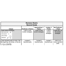 Revision Rubric for Writing Process
