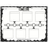 Timeline /Linea Cronologica/Linea de Tiempo